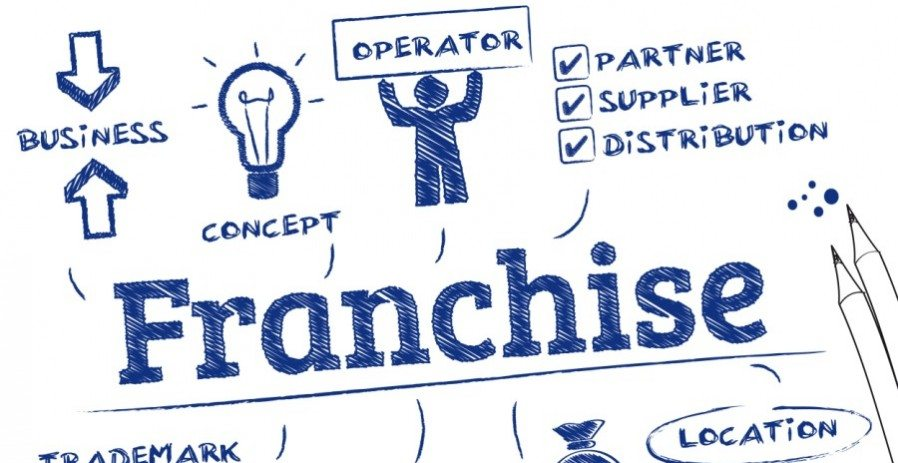 http://www.business-opportunities.biz/2015/06/17/how-to-buy-a-franchise/